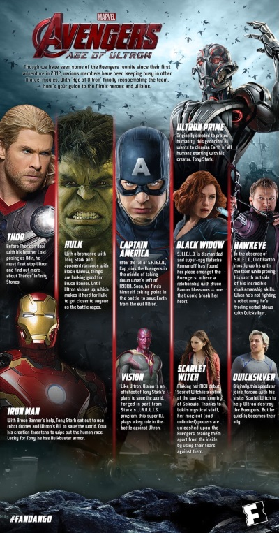 Avengers_Character Guide_GTolentino